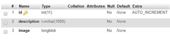 mysql database table