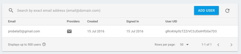 firebase android tutorial register user