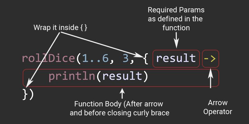 Higher Order Functions in Kotlin - 1